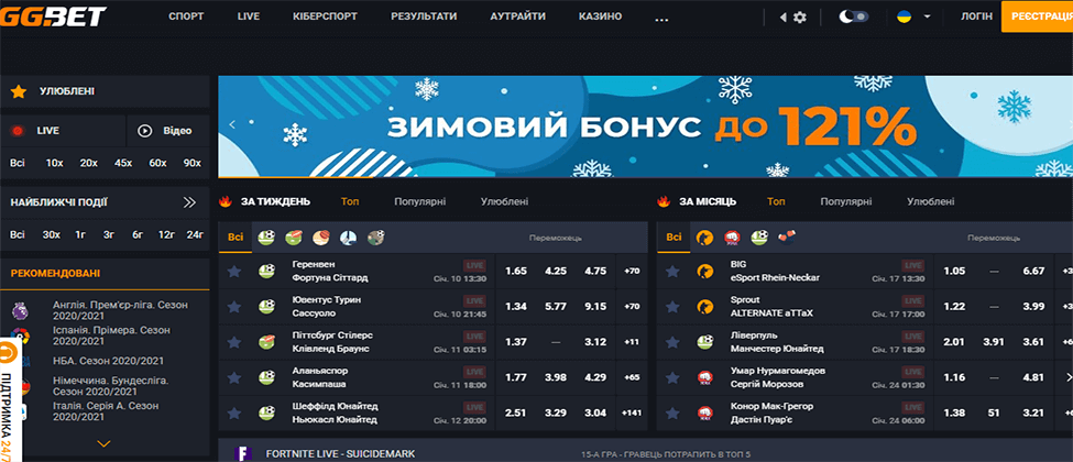 Обзор GG.Bet Ukraine