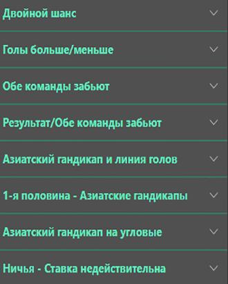 Типы ставок в Bet365 Украина