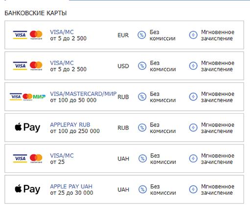 Какие способы оплаты предлагает букмекерская контора Betcity Украина